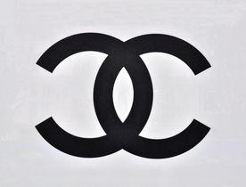 Ciekawostki na temat marki Chanel, które warto znać