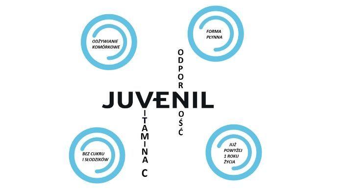 Juvenil – innowacja w zakresie suplementacji nukleotydami